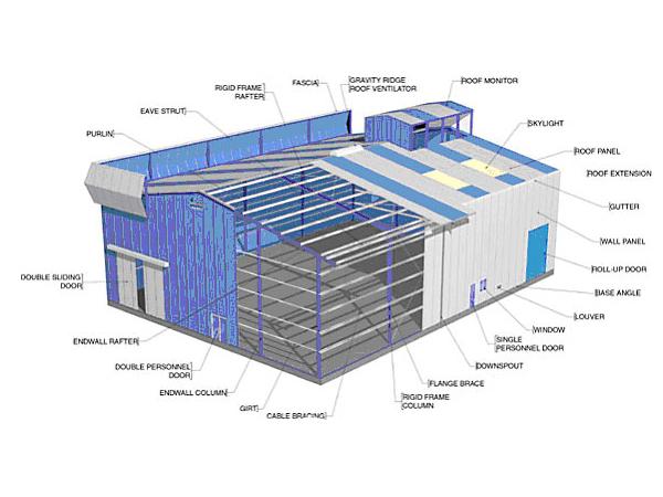 Shreeji Inframaterials Pvt Ltd